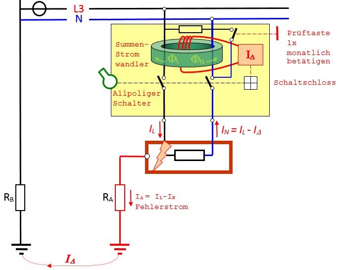 elektrotechnik seiten f r berufsschulen. Black Bedroom Furniture Sets. Home Design Ideas